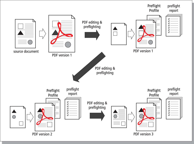 reduce pdf file size adobe reader 10